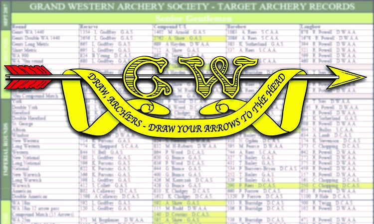 GWAS junior & senior inter-counties 2018