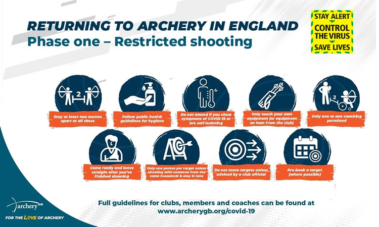 Archery GB announce a limited return to Archery – Phase 1