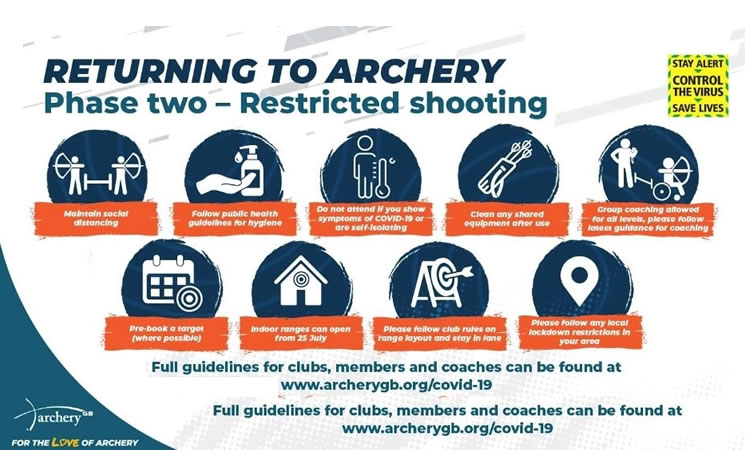 Archery GB announce a further return to Archery – Phase 2